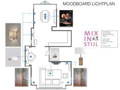 Lichtplan voor Marvin & Patula uit Afferden gemaakt - goede verlichting bepaald mede de sfeer in huis - interieuradvies van Mix in Stijl -www.mixinstijl.nl