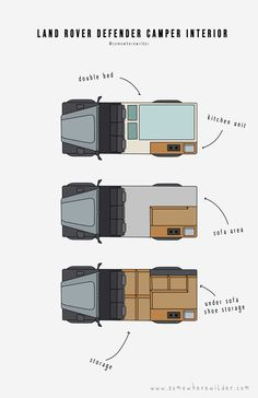 Constructing out our Land Rover Defender 110 right into a Camper Landrover Defender, Land Rover Defender Camping, Land Rover Defender Interior, Landrover Camper, Land Rover Serie 1, Land Rover Off Road, Defender Camper, Defender 90, Jeep Wrangler Tj