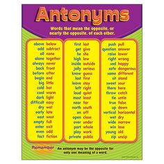 Teach basic antonyms and increase students' vocabulary. Reinforces reading skills, too. Back of chart features reproducible sheets, activities, and helpful teaching tips. x classroom size. English Words, English Lessons, English Grammar, Teaching English, Learn English, English Language, English Riddles, English Spelling, English Writing