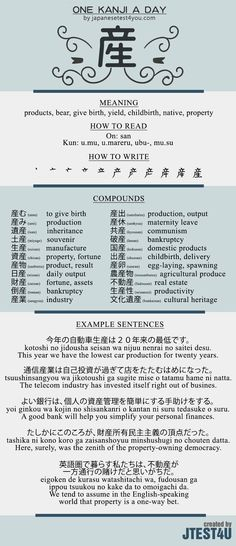Learn one Kanji a day with infographic: 産 (san)
