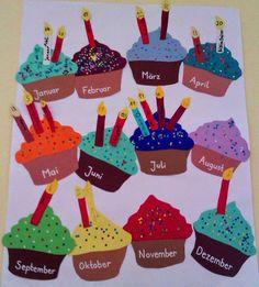 Kurz Nach Acht: Ein Cupcake zum Geburtstag