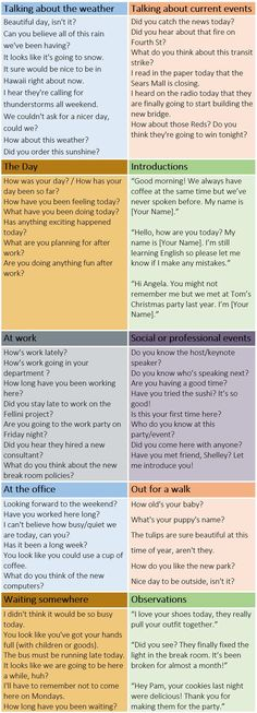 Useful phrases #learnenglish Más