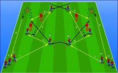 Barcelona training sessions – Soccer Tactics