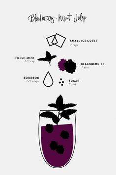 Cute way to simplify a recipe (the drink doesn't sound too bad either).