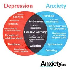 Depression and anxiety symptoms often tend to overlap, especially in the older population.. #MentalIllnessTest #AnxietyAttackSymptoms #PanicAttackSymptoms