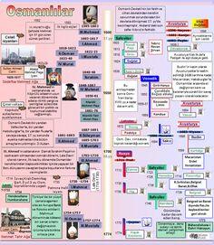 III. Mehmed 1596'da Eğri Seferi'ne çıkar ve kale fethedilir. Bunu izleyerek Osmanlılar'ın Avrupa'da kazandıkları son büyük meydan...
