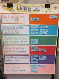 "The ""writing goals"" poster is a great reminder for me and helps me coach children on the specific areas that they need to work on. When we're reading their story together I can see if they are meeting their goal. The students are using it as well reminding themselves of their focus. If I notice there is another area they need to work on I ask the student to move their name to that area."