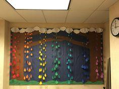 @mogadorebranch Rainbow Rain Spring 2018 Soft Board Decoration, Class Decoration, Kindergarten Bulletin Boards, Spring Bulletin Boards, Hallway Displays, Rainbow Words, Christmas Paper Plates, Ganapati Decoration, Thankful Tree