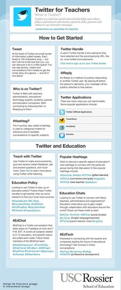 Twitter voor docenten - handige infographic voor beginners #innofun