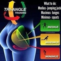 The No-Squat, No-Lunge Butt Workout: good workout for those with bad knees or joint issues. http://www.weightlossstarts.com/best-workout-for-your-blood-type/