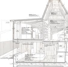 bow wow architecture - Recherche Google