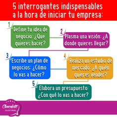 #Pymes #Tips