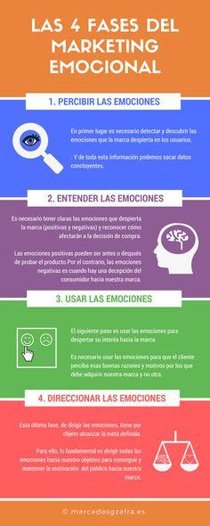 Las 4 fases del Marketing Emocional. #marketing #emociones #infografia #infografias #marketingemocional #marketingsensorial #neuromarketing #inboundmarketing #empresas #negocios #pymes #marcapersonal #estrategia