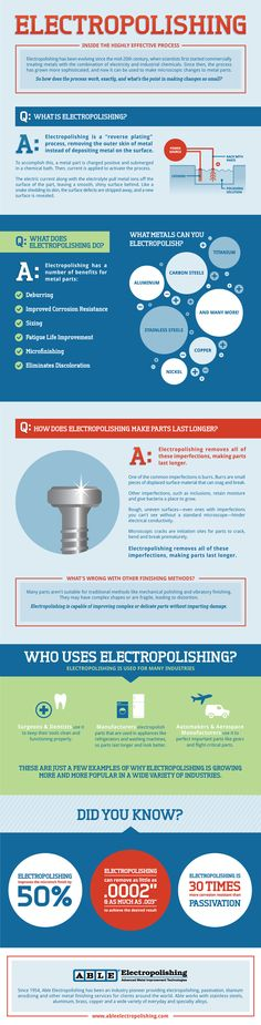 #Electropolishing has a variety of benefits for metals like copper, aluminum, stainless steels, titanium and more. Ready to learn more specifics about what this revolutionary process can do for your #metal parts? Let this infographic be your guide.