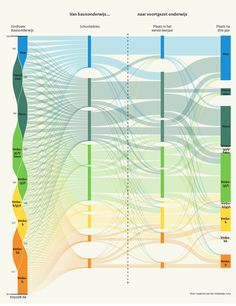 Sankey Diagram Html | Wiring Diagram
