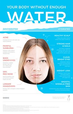 glub glub glub  Infographic of how you look without water - Life - Stylist Magazine