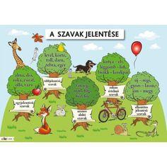 Worksheets, Language, Classroom, Education, Comics, School, Class Room, Languages, Literacy Centers