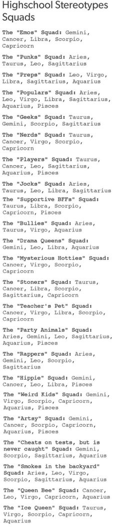 Capricorn: Emo, Nerd, Supportive BFF, Mysterious Hottie, Stoner, Teacher's Pet, Weird Kid, Artsy, Queen Bee, Ice Queen... I can rely to some