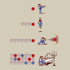 Street Fighter - La combo ultime de Ryu