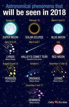 I've seen: Super Moon Red Moon and Perseides so far Cosmos, Constellations, Halley's Comet, Space Facts, Space And Astronomy, Astronomy Stars, Super Moon, Science And Nature, Stargazing
