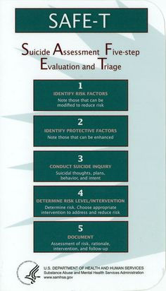 Suicide Assessment Five-Step Evaluation and Triage (SAFE-T)    Great for clinicians or parents