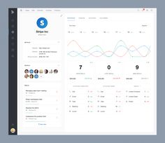 TeamWave - Organisation Profile by Bilal Ck