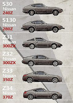 Digital Art - Nissan Z Generations - History - Timeline by Yurdaer Bes Nissan 350z, Nissan Z Cars, Tuner Cars, Jdm Cars, Street Racing Cars, F1 Racing, Pub Vintage, Nissan Infiniti, Nissan Skyline