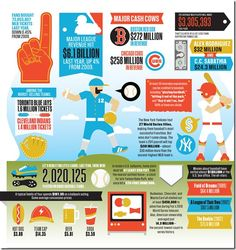 major-league-infographic-xl_thumb%255B9%255D.jpg 501×532 pixels