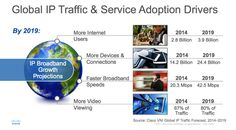 2015 Cisco VNI Complete Forecast Update: Key Trends Include Mobility, M2M and Multimedia Content