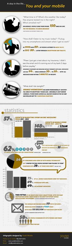 A Day in the Life of your Mobile - Infographic