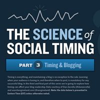 This is about the effects of time of day and day of the week on the success of your blog posts.  Very much recommended.