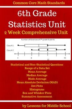 6th Grade Statistics - 2 Week Comprehensive Unit*****************************************************************************This product covers all of the 6th Grade Common Core Math Standards This is a comprehensive unit so the teacher will only have to download the product and then print out copies with their students.