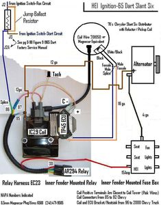 Sensational Chevy Ignition Coil Distributor Wiring Diagram In Addition Diagram Wiring Cloud Hisonuggs Outletorg