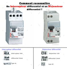 Quelle différence entre un différentiel type A ou AC ? Legrand, Power Strip, Electronics, Simple, Architecture, Industrial Electric, Home Electrical Wiring, Electrical Wiring, Arquitetura