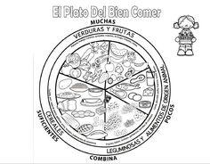 8 Tendencias De Plato Buen Comer Para Explorar Plato Del