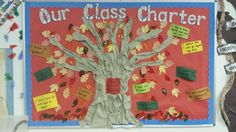 Our Class Charter Display
