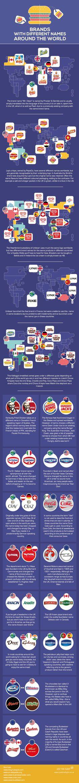 El sitioJustTheFlightpublicó una interesante infografía donde nos muestra como algunas de las marcas mas reconocidas a nivel mundial utilizan diferentes nombres dependiendo la zona geográfica donde se vendan como el caso de Sabritas en México, Lay´s en Estados Unidos, Margarita en Colombia o Wlaker´s en el Reino Unido.Brands With Different Names Around The World