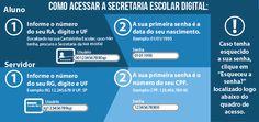 Secretaria Escolar Digital