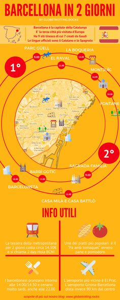 infografica BARCELLONA IN 2 GIORNI (1)