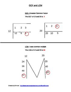 FREE  cheat sheet for students. A great visual way to remember the difference between GCF and LCM.   CCSS 4.OA.4 and 6.NS.4
