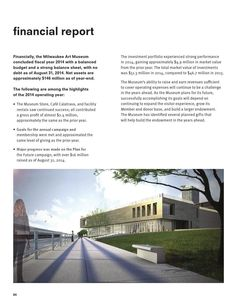 #ClippedOnIssuu from Milwaukee Art Museum 2014 Annual Report