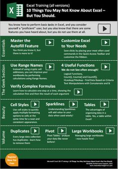 10 Things You May Not Know About Excel But You Should Infographic e-Learning Infographics Elektroniken eLearning Excel INFOGRAPHIC Infographics Computer Basics, Computer Help, Computer Programming, Computer Science, Computer Tips, Microsoft Excel, Microsoft Office, 6 Sigma, Excel Hacks