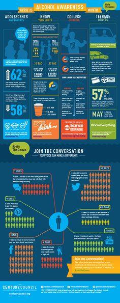 #JoinTheConvo with The Foundation for Advancing Alcohol Responsibility. April is Alcohol Awareness Month