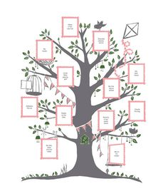 personalisable family tree art print by little baby company | notonthehighstreet.com