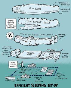Ultralight backpacking tips.: