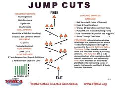 Jump Cut Drill