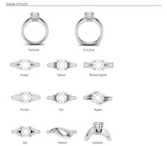 Jewellery Education by Allyours jewels - jewellery sketches - Jewelry Wedding Ring Styles, Engagement Ring Styles, Types Of Wedding Rings, Engagement Ring Settings, Wedding Bands, Jewellery Sketches, Jewelry Drawing, Jewelry Sets, Jewelry Rings