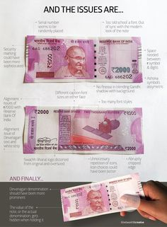 That makes the inferiority of the new currency's design an eyesore. Gernal Knowledge, General Knowledge Facts, Knowledge Quotes, Independence Day Activities, Ias Study Material, Economics Lessons, Indian Constitution, India Facts, History Of India