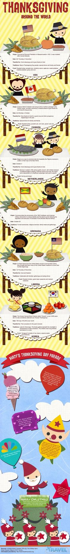 The following infographic specifies the time and the way Thanksgiving Day is celebrated in various countries like USA, Canada, Netherlands, Liberia, Korea, etc.