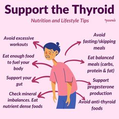 🙋♀️Are you doing these things to support your thyroid? ✔️The thyroid needs glucose to function optimally. In the liver, T4 is converted into T3, the active form of thyroid hormone. Now for this process to take place, the liver needs glucose. If the liver does not have adequate glucose, T3 levels will be low and as a result, there will be a decrease in ATP production. ✔️Progesterone counteracts estrogen, it is pro thyroid. Nutrition Tips, Diet Tips, Polycystic Ovarian Syndrome, Pcos Diet, Thyroid Hormone, Workout, Dieting Tips, Polycystic Ovary Syndrome, Work Out